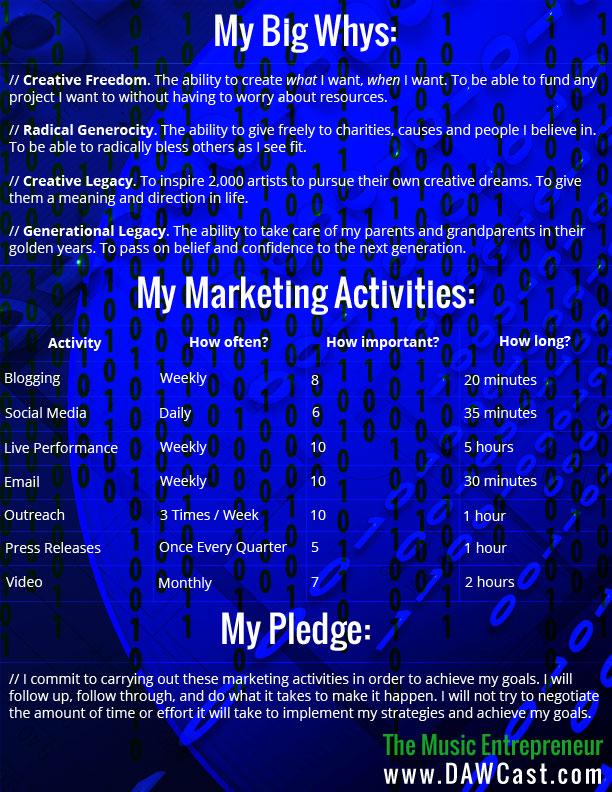 Music Marketing Blueprint