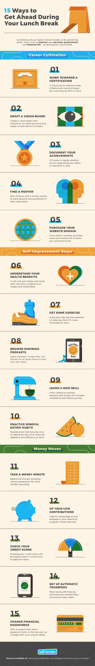 15 Ways to Make Better Use of Your Lunch Break [INFOGRAPHIC]
